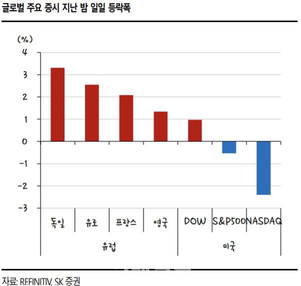 """""""휘청이는 나스닥 투심…美 FOMC·재난지원금이 관건"""""""