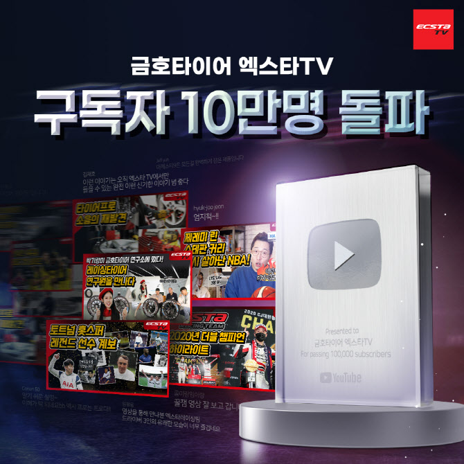 금호타이어, 유튜브 구독자 10만명 돌파…이벤트 진행