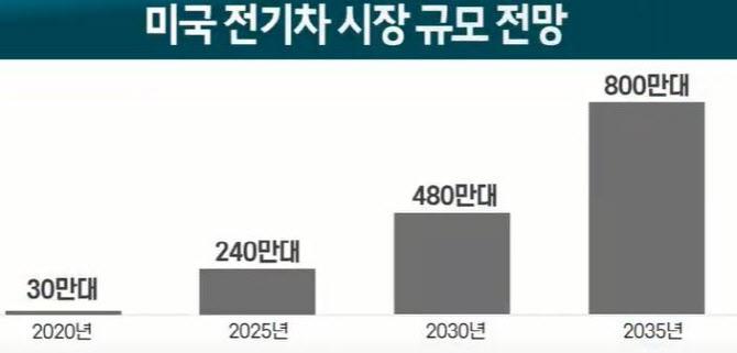 LG·SK 배터리戰 `극적 합의`…앞으로 과제는