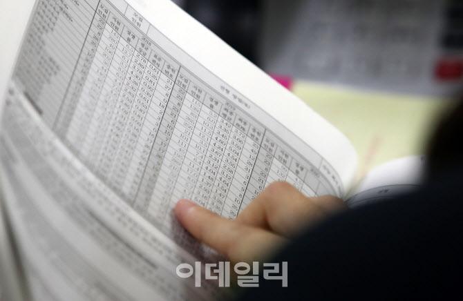 [대학 구조조정]①[단독]올해 대학들 신입생 4만명 못 뽑았다