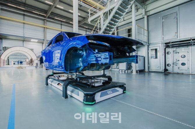[단독]`물류로봇` 진출 선언한 현대차, 로봇주차 실증사업 돌입
