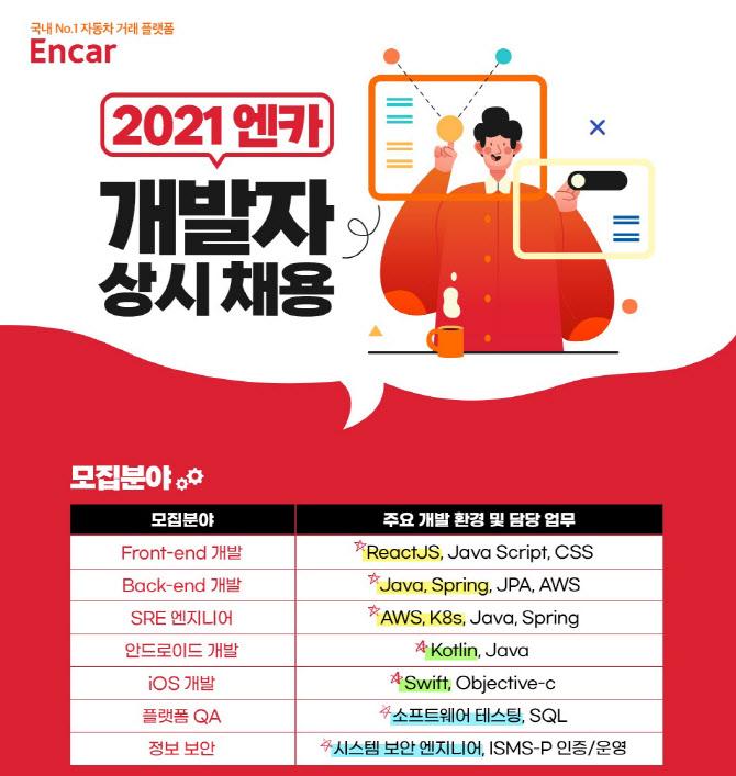 엔카닷컴, IT 개발자 신입·경력 상시 채용…`두 자릿수`