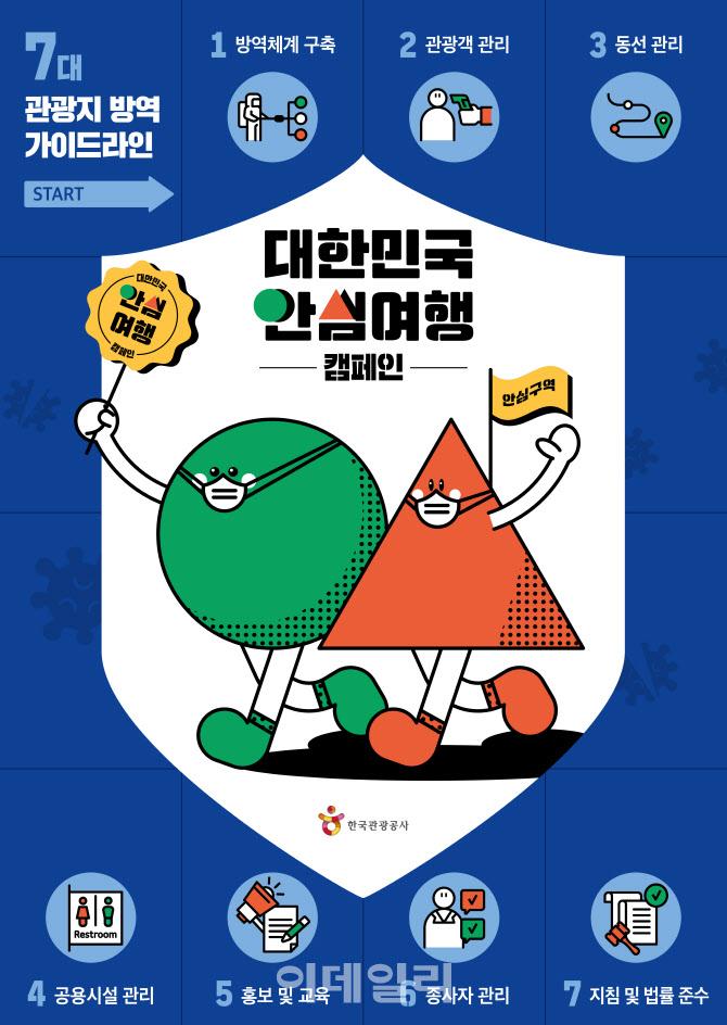 한국관광공사, 17개 광역지자체와 '대한민국 안심여행' 캠페인