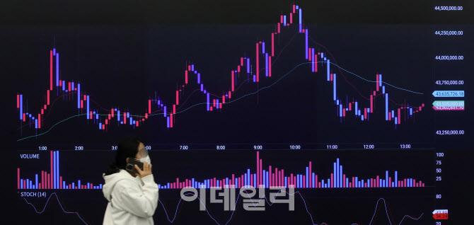 [기자수첩]암호화폐 거래소의 무책임한 무더기 상폐