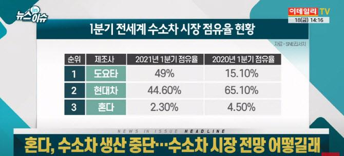 수소차 두고 韓日 경쟁 '점입가경'..향후 전망은?
