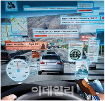 LG·삼성·SK `차량용 헤드업 디스플레이 1등 현대 잡자`