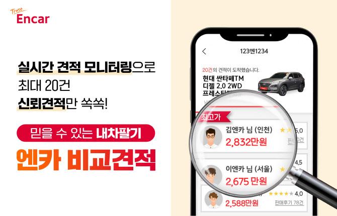 엔카닷컴, '신뢰견적 시스템'으로 내 차 팔기 서비스 신뢰도 높인다