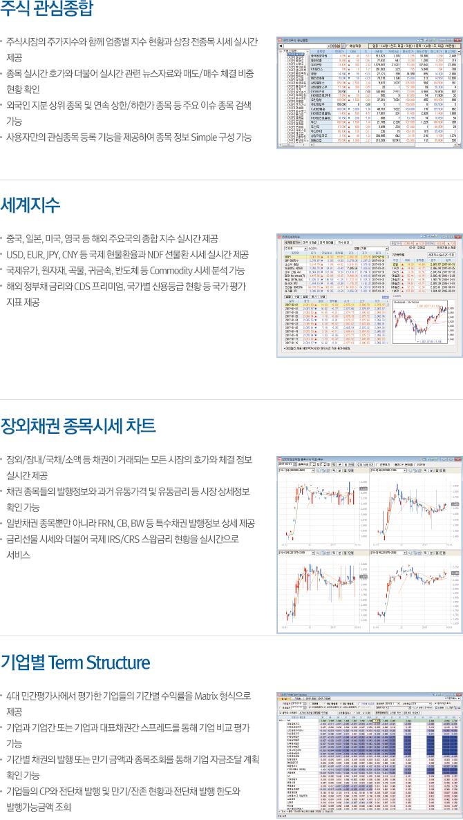 marketview
