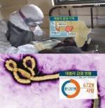에볼라 의심된 숨진 영국인, 검사결과 '음성'