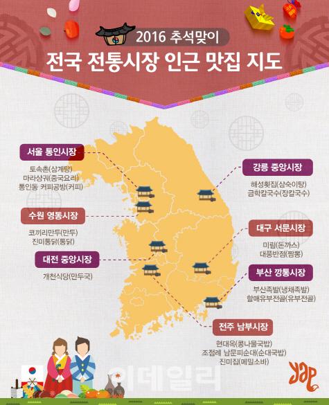 얍컴퍼니, 전통시장 맛집 지도 공개