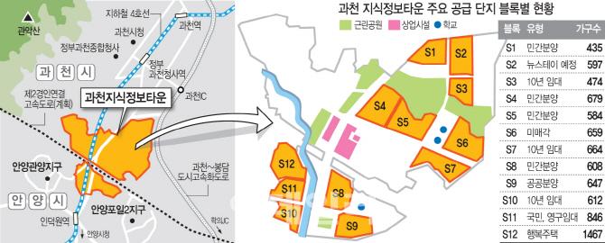'준강남' 과천 지식정보타운 첫 분양…'로또 청약' 되나