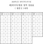 [수능 정답]제2외국어/한문 영역 정답(한문Ⅰ)