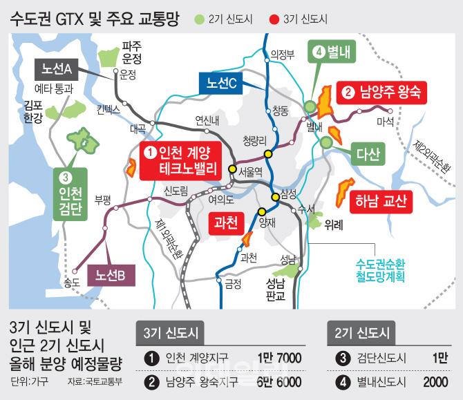 """""""3기 신도시 기다릴래""""..검단 포함 인근지역 분양 비상"""