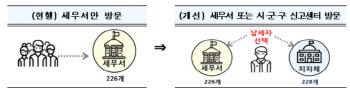 종합소득세 신고의 달…세무소·시군구청 합동신고센터 시범운영