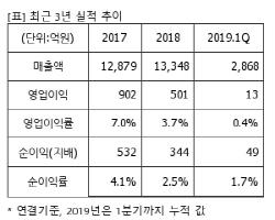 마동석, '결혼설' 예정화에 공개 애정표현