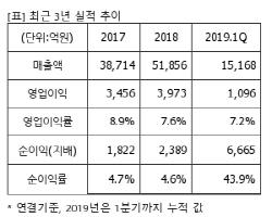 """한지선, '초사랑' 하차 수순…""""금일(24일) 촬영도 취소"""""""