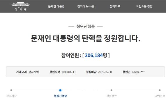 청원 마감 사흘 앞두고 '文대통령 탄핵 청원' 20만 돌파