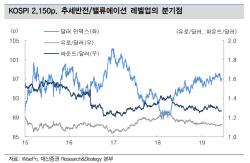 """""""6월 FOMC 시장과 연준의 괴리감 확인…보수적 대응"""""""