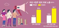 """""""행패·성추행""""…`나홀로 장사` 두려운 女사장님들"""