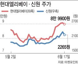 """홍혜걸·여에스더, '쇼윈도 부부설' 해명...""""25년 살면 각방 가능"""""""