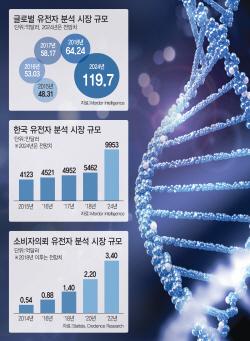 구구단 나영, 화보 공개