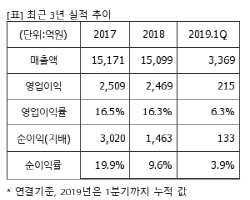 '봄밤' 한지민-정해인, 이유 커플에 닥친 또 다른 위기?