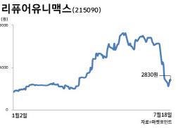 리퓨어유니맥스, 무자본 M&A에 최대주주 변경 `몸살`