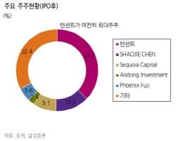 [주목!e해외주식]中플랫폼기업 도위, 텐센트 업고 5G 상용화 `수혜`