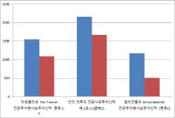 [마켓인]롱숏·멀티전략 헤지펀드 수난시대…증시부진 여파