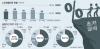 """은퇴 앞둔 가구 절반이 예·적금 치중…""""안전자산인 채권펀드 활용을"""""""