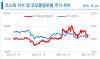 코오롱글로벌, 공유주택사업 선도…2Q 호실적 기대-리서치알음