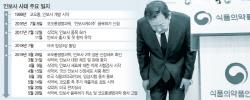 [현장에서] 2년만에 인보사 두고 적으로 만난 식약처·코오롱생명과학