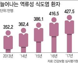 """성훈 """"생계형 배우.. 현장 나가 일하는 게 좋다"""""""