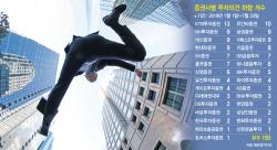 과감해진 애널리스트 vs 적극대응 나선 주주들…달라진 여의도