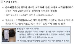 부산 '블록체인 특구' 소식에도..업계 '반쪽 그칠 것' 우려