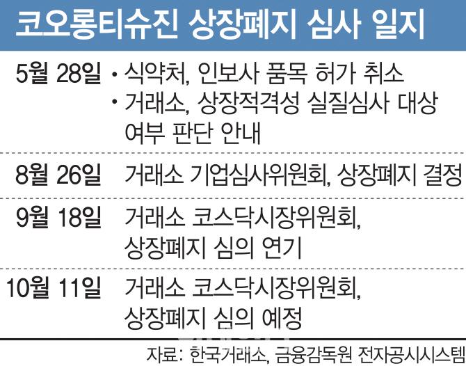 거래소, 코오롱티슈진 최종 상장폐지 결정 연기