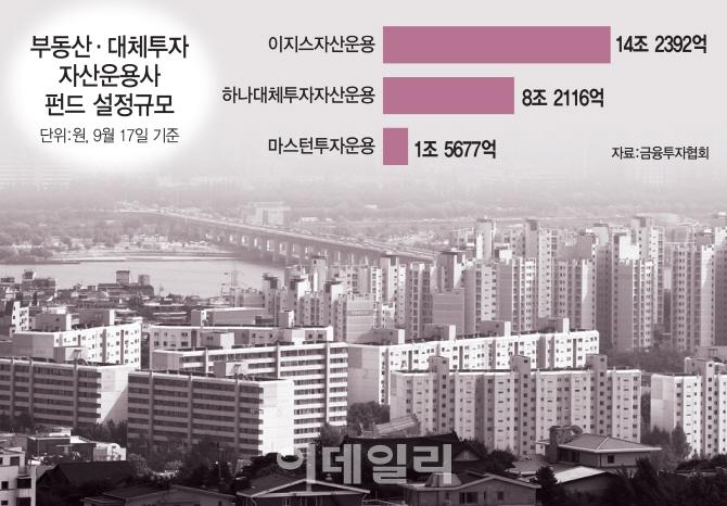 """""""개발 단계부터 투자"""" 부동산 블라인드 펀드 나온다"""