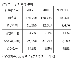 """김건모 측 """"성폭행 의혹? 절대 아냐…법적 대응 할 것"""" [공식입장]"""