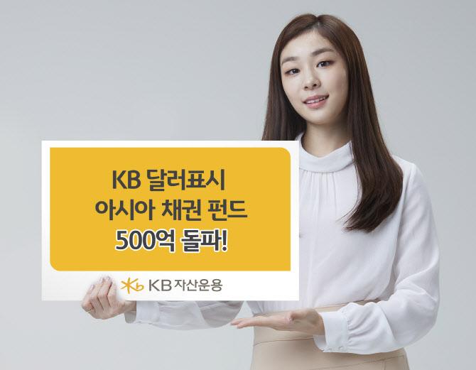KB운용 '달러표시아시아채권펀드' 500억 돌파