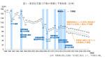 10년새 서울 3배 규모 도시가 생겼다…日지자체의 인구 쟁탈전