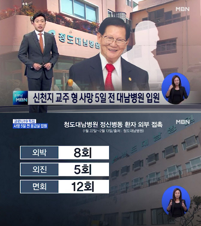 """""""신천지 이만희 형, 사망 5일 전 대남병원 응급실 입원"""""""