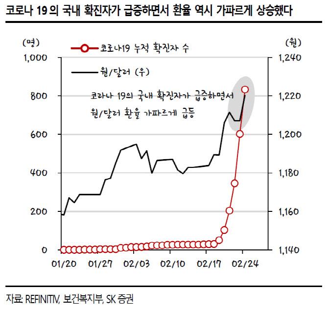 """""""정책 기대감에 中 평온, 韓도 '코로나 추경' 공감대"""""""
