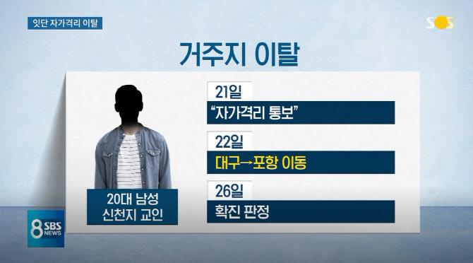 격리 무시하고 '대구→포항' 이사…신천지 교인 확진 판정