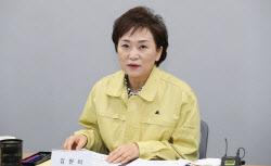 """김현미 장관 """"도로공사, 휴게소 지원책 마련해야"""""""