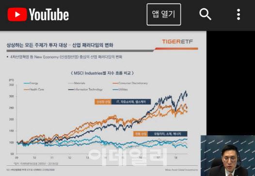 NH투자증권, 31일 유튜브 투자정보 세미나 진행