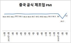 중국 3월 제조업 PMI 52.0…한달만에 다시 확장세(속보)