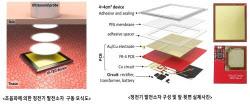 초음파로 배터리 충전...김상우 성균관대 교수 '이달의 과학기술인상'