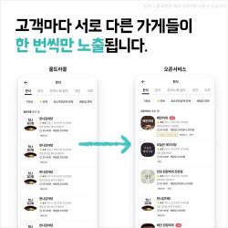 """'수수료 개편' 배민 사과에 소상공인들 """"새 수수료 체계 촉구"""""""