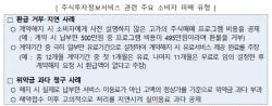 [호갱탈출 E렇게]'고수익 보장' 주식투자정보서비스 주의