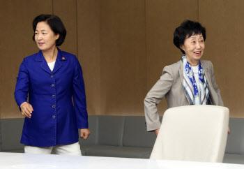 법무부 - 국가인권위원회, 인권경영 업무협약